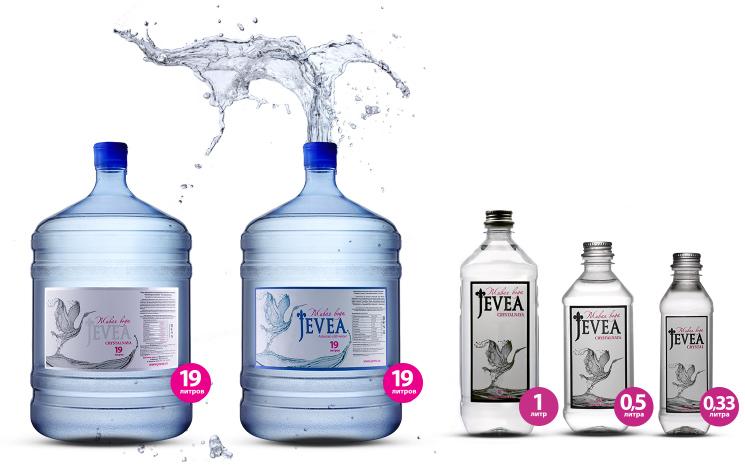 Формы выпуска бутилированной воды