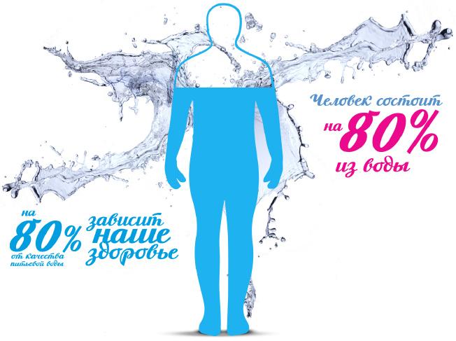 80% качественной воды - 80% здоровья